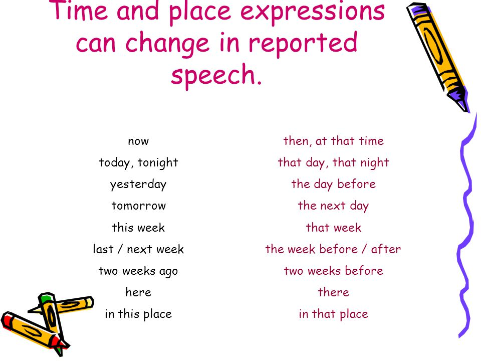 Time and place expressions can change in reported speech.