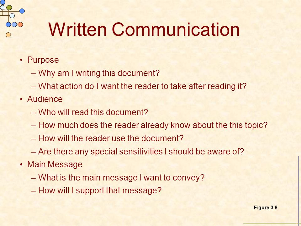 Written Communication Purpose –Why am I writing this document.