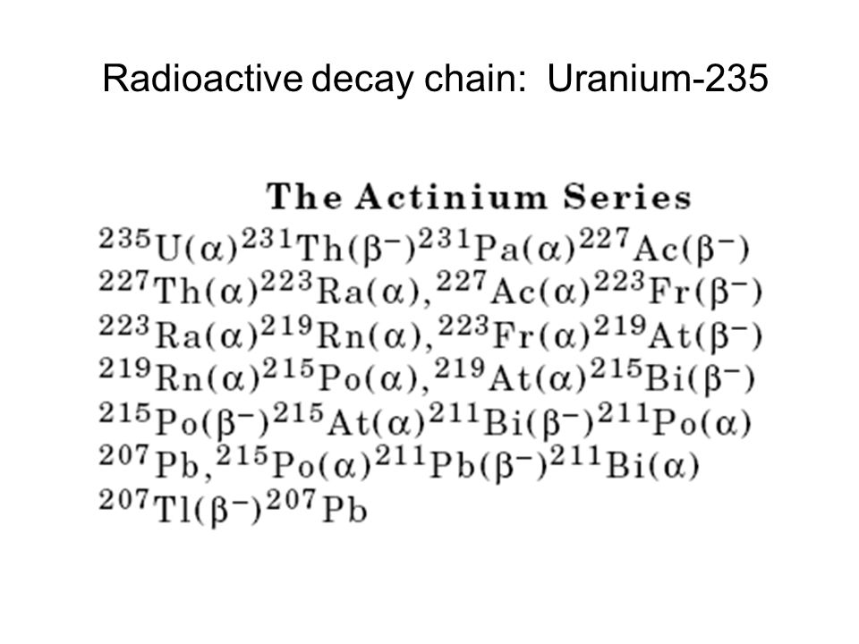 Radioactivity – nuclear equations and decay chains presentation for