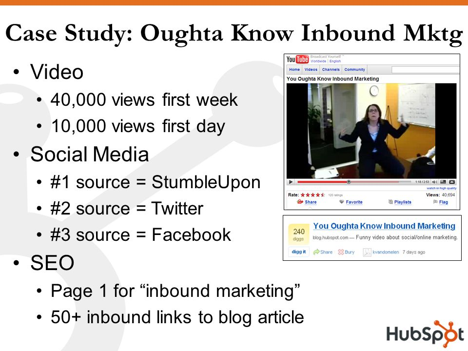 Case Study: Oughta Know Inbound Mktg Video 40,000 views first week 10,000 views first day Social Media #1 source = StumbleUpon #2 source = Twitter #3 source = Facebook SEO Page 1 for inbound marketing 50+ inbound links to blog article