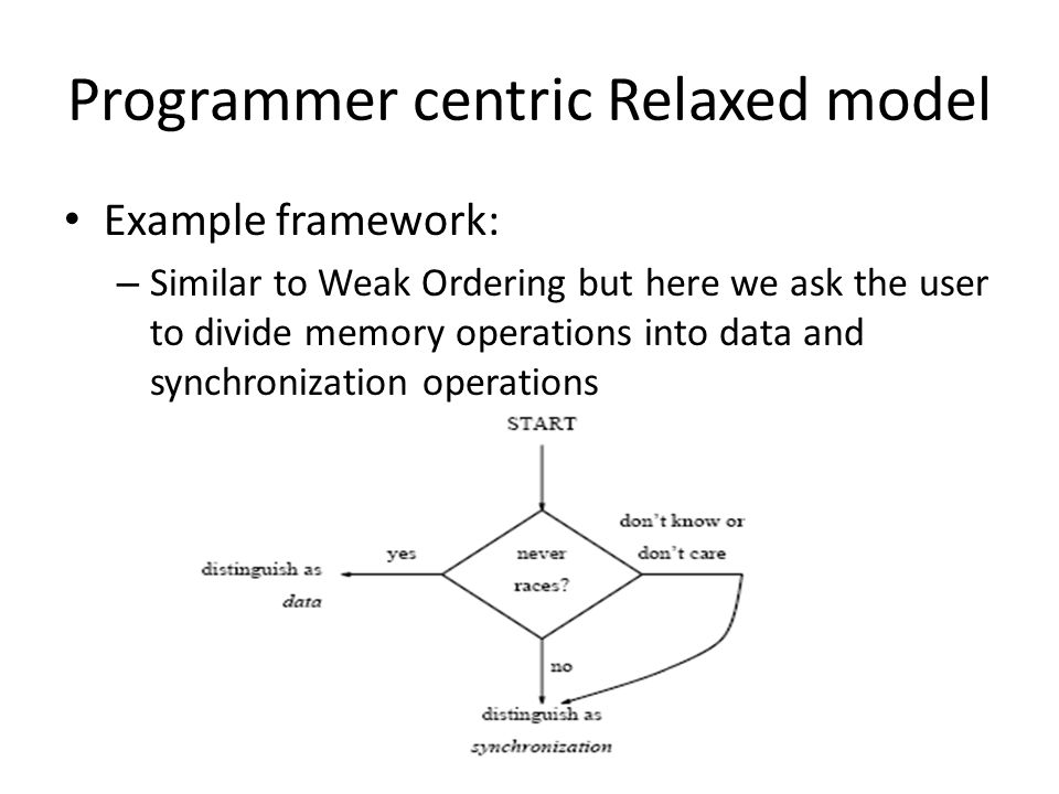 Programmer centric Relaxed model Example framework: – Similar to Weak Ordering but here we ask the user to divide memory operations into data and synchronization operations