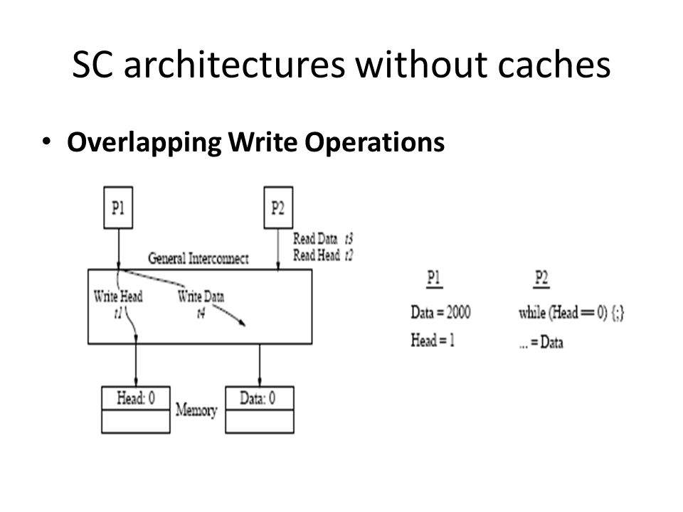 SC architectures without caches Overlapping Write Operations