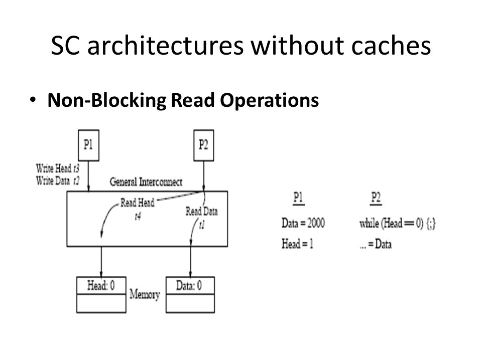 SC architectures without caches Non-Blocking Read Operations