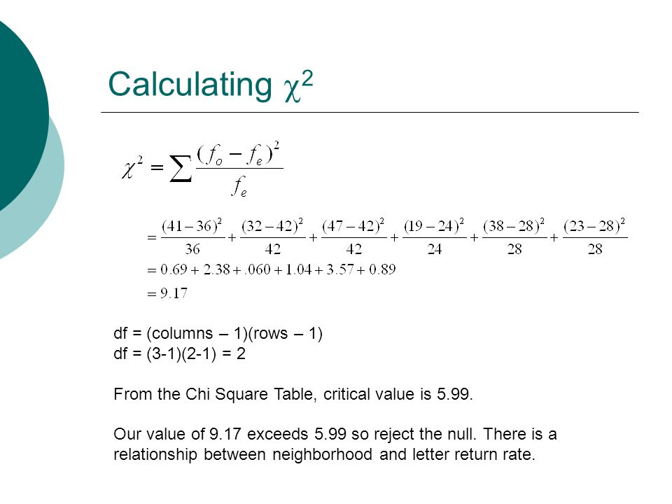 Calculating  2 df = (columns – 1)(rows – 1) df = (3-1)(2-1) = 2 From the Chi Square Table, critical value is 5.99.