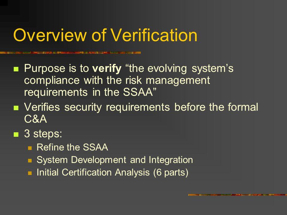 Ditscap Phase 2 Verification Pramod Jampala Christopher Swenson