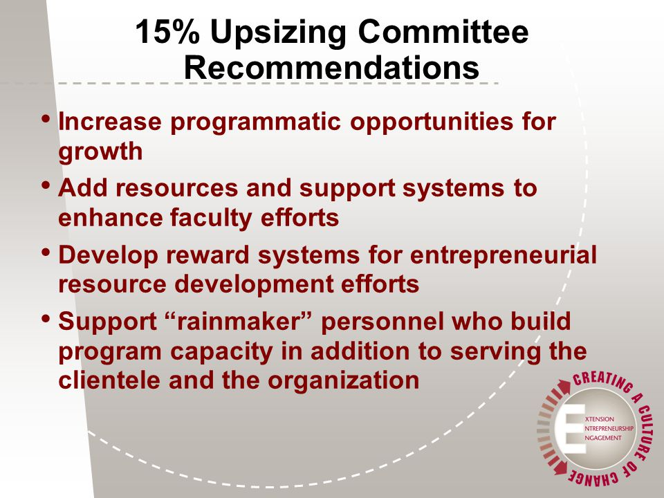 15% Upsizing Committee Recommendations Increase programmatic opportunities for growth Add resources and support systems to enhance faculty efforts Develop reward systems for entrepreneurial resource development efforts Support rainmaker personnel who build program capacity in addition to serving the clientele and the organization