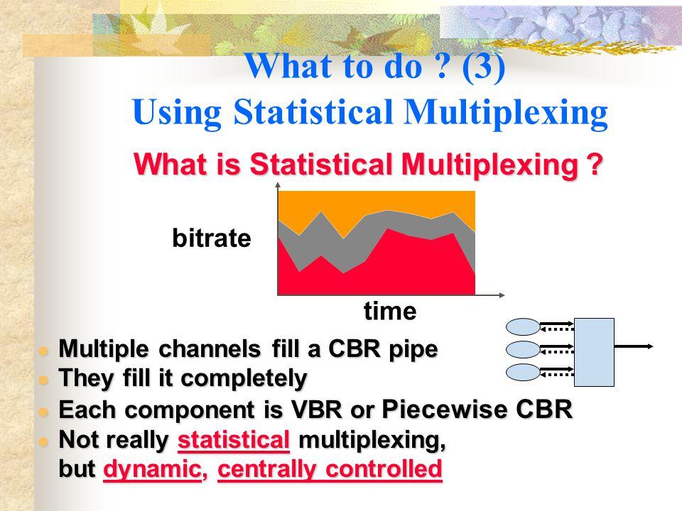 Statistical Multiplexer of VBR video streams By Ofer Hadar