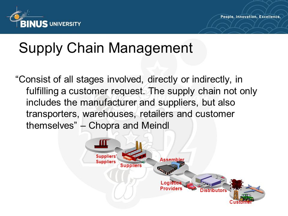 Supply Chain Management Consist of all stages involved, directly or indirectly, in fulfilling a customer request.