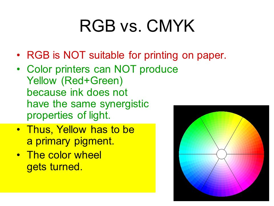 Color Colour Chapter 6 Digital Multimedia 2nd Edition Ppt Download
