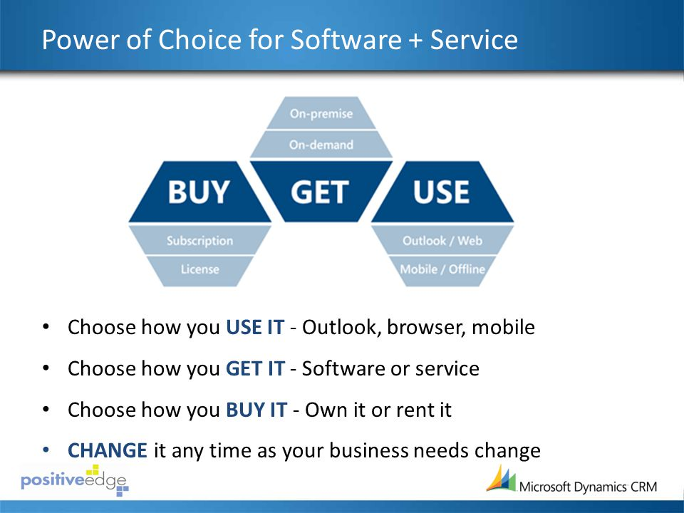 Power of Choice for Software + Service Choose how you USE IT - Outlook, browser, mobile Choose how you GET IT - Software or service Choose how you BUY IT - Own it or rent it CHANGE it any time as your business needs change