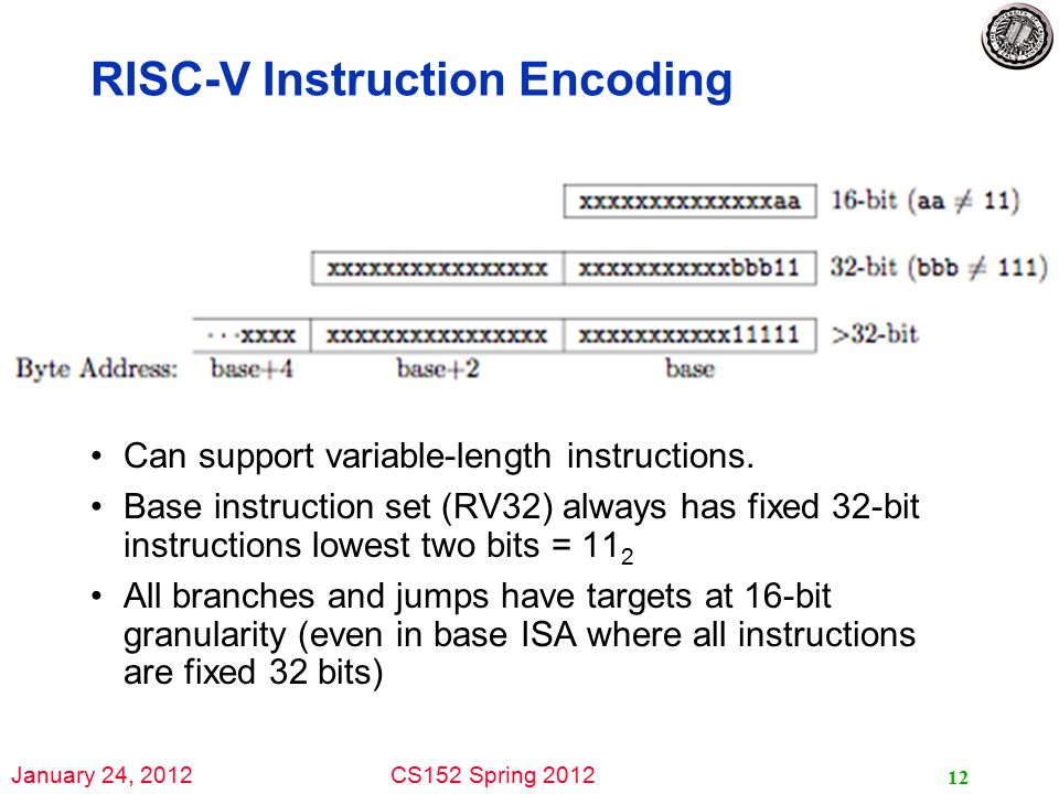 January 24, 2012CS152 Spring 2012 RISC-V Instruction Encoding Can support variable-length instructions.
