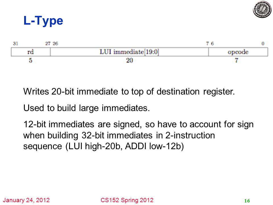 January 24, 2012CS152 Spring 2012 L-Type 16 Writes 20-bit immediate to top of destination register.