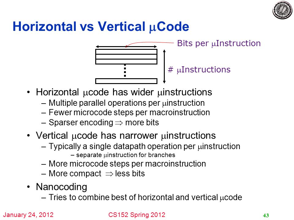 January 24, 2012CS152 Spring 2012 43 Horizontal vs Vertical  Code Horizontal  code has wider  instructions –Multiple parallel operations per  instruction –Fewer microcode steps per macroinstruction –Sparser encoding  more bits Vertical  code has narrower  instructions –Typically a single datapath operation per  instruction –separate  instruction for branches –More microcode steps per macroinstruction –More compact  less bits Nanocoding –Tries to combine best of horizontal and vertical  code # Instructions Bits per Instruction