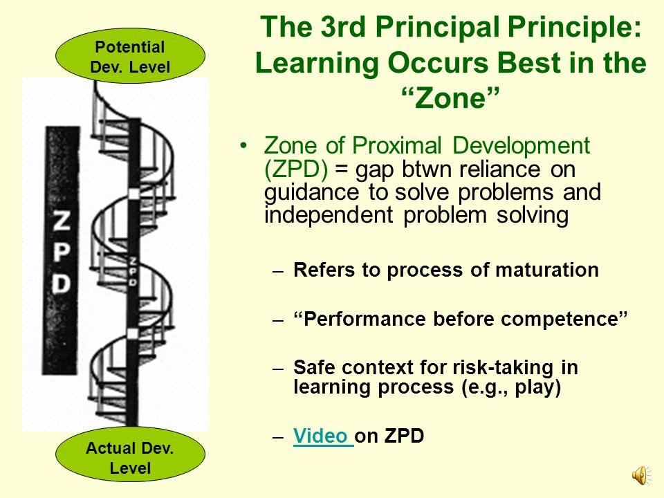 Vygotsky In The Classroom About 14 Min The 3rd Principal Principle