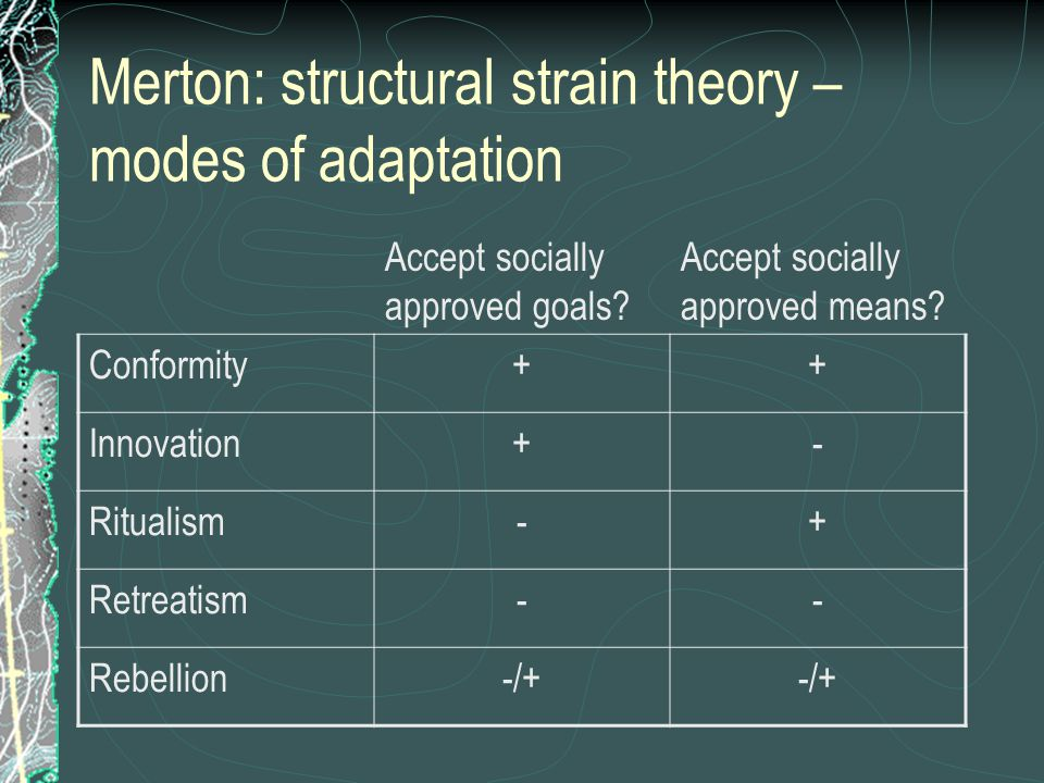 Merton: structural strain theory Socially approved goals (values) Socially approved means (norms) Unequal access creates structural strain Individuals experiencing structural strain must choose a mode of adaptation to the resulting anomie.