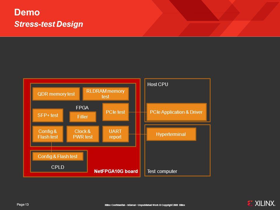 Xilinx Confidential – Internal NetFPGA10G Michaela Blott, September