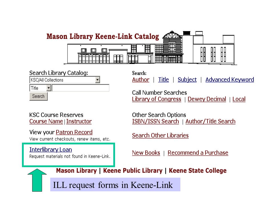 ILL request forms in Keene-Link