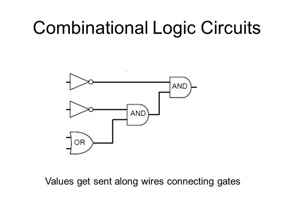 Combinational Logic Circuits AND OR Values get sent along wires connecting gates