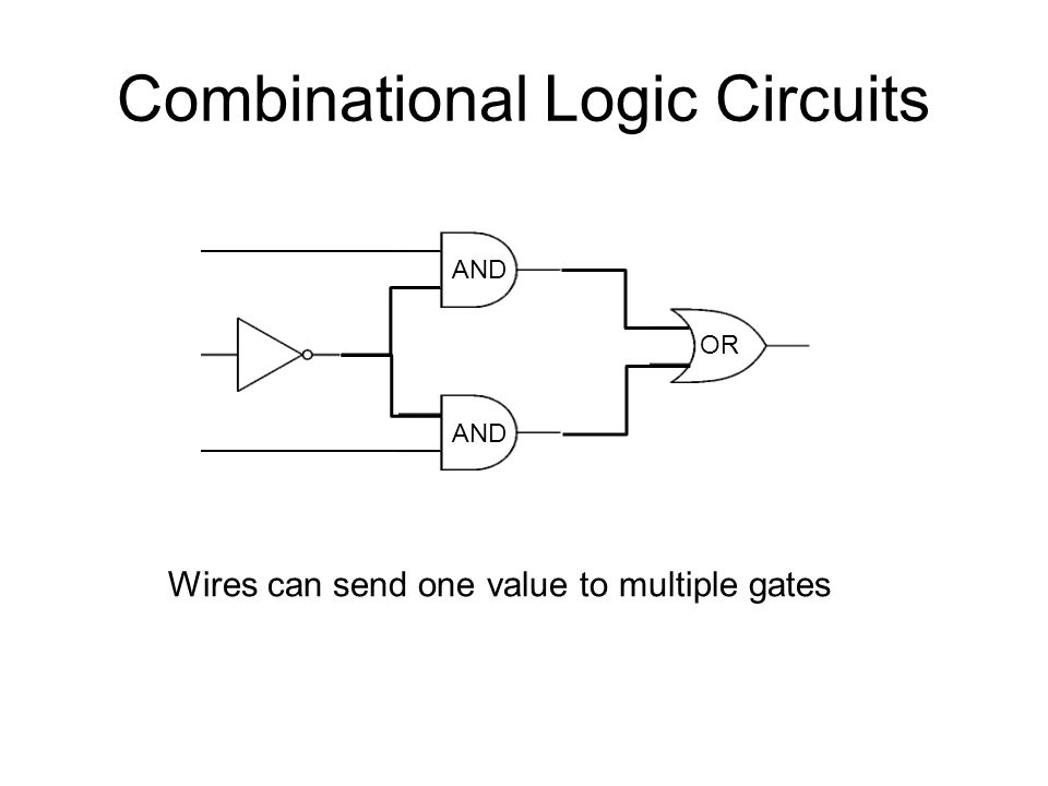 Combinational Logic Circuits OR AND Wires can send one value to multiple gates