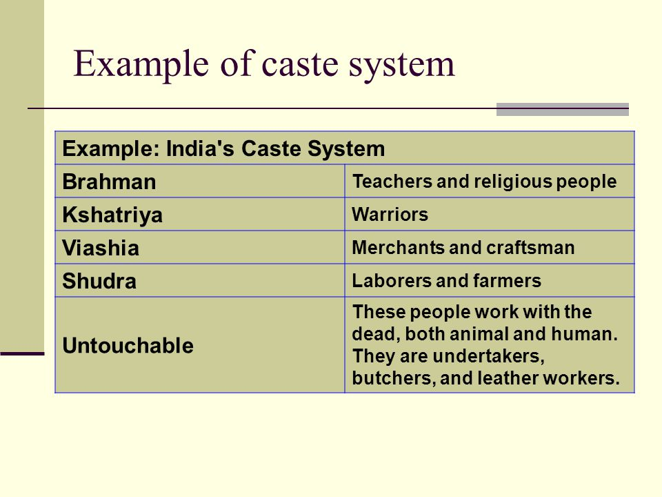 caste system examples