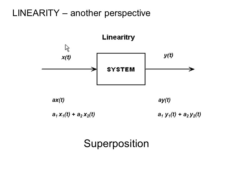 ax(t) ay(t) a 1 x 1 (t) + a 2 x 2 (t) a 1 y 1 (t) + a 2 y 2 (t) Superposition LINEARITY – another perspective