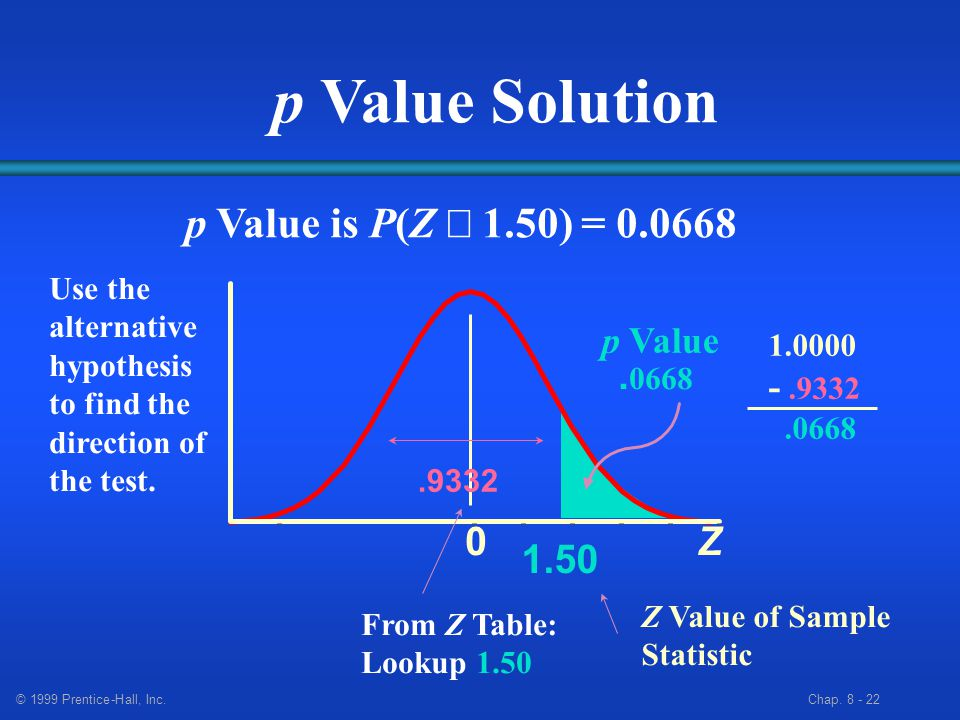 © 1999 Prentice-Hall, Inc. Chap Z p Value.