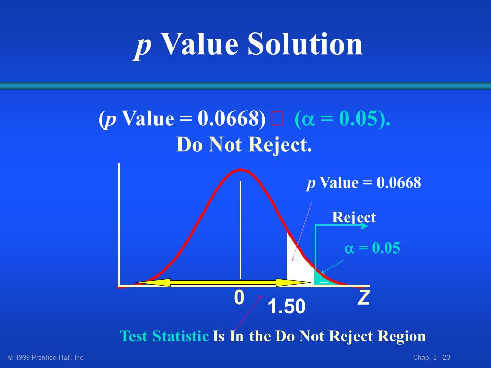 © 1999 Prentice-Hall, Inc. Chap Z Reject (p Value = )  (  = 0.05).