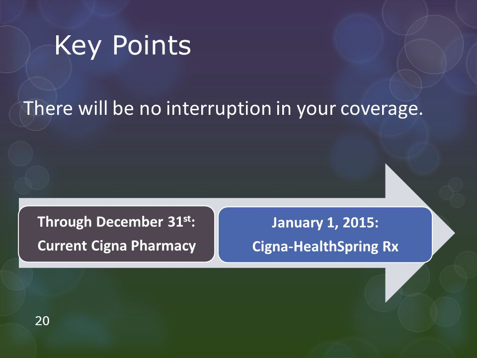 Key Points There will be no interruption in your coverage.