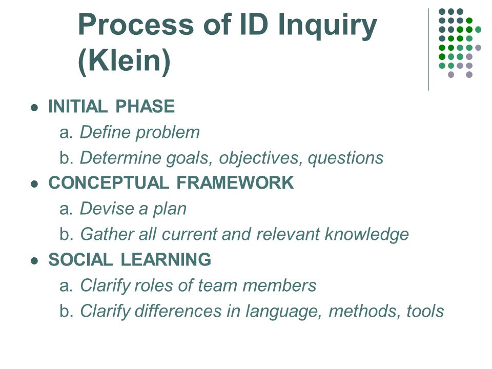 Process of ID Inquiry (Klein) INITIAL PHASE a. Define problem b.