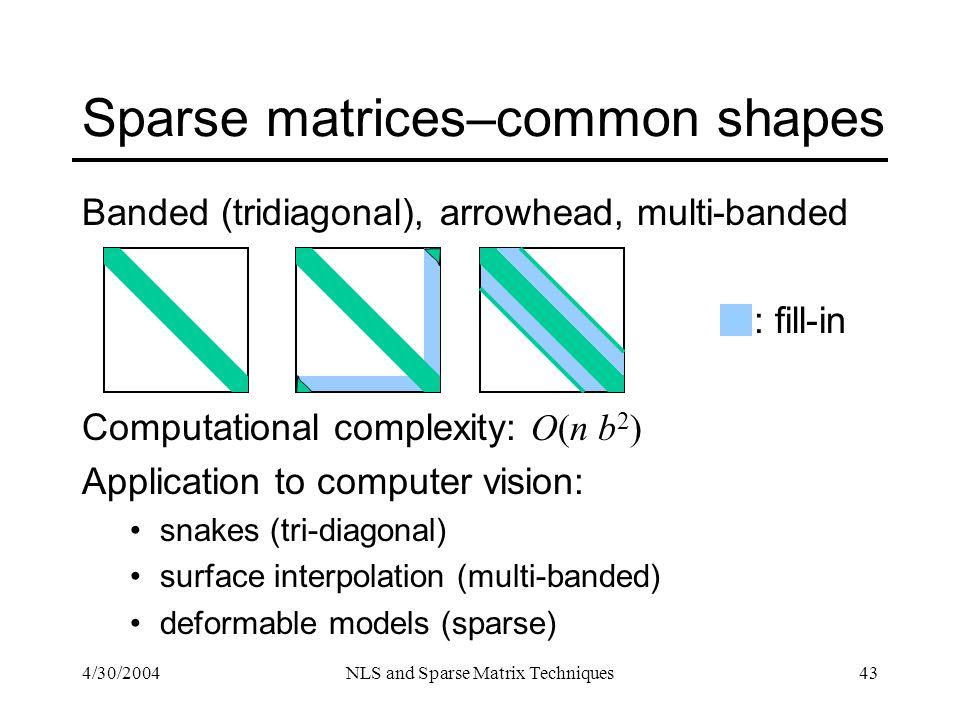 Non-Linear Least Squares and Sparse Matrix Techniques
