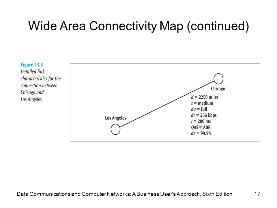 Data Communications and Computer Networks: A Business User s Approach, Sixth Edition17 Wide Area Connectivity Map (continued)