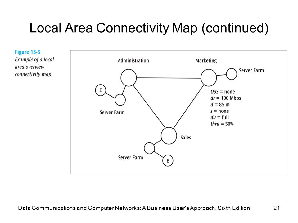 Data Communications and Computer Networks: A Business User s Approach, Sixth Edition21 Local Area Connectivity Map (continued)