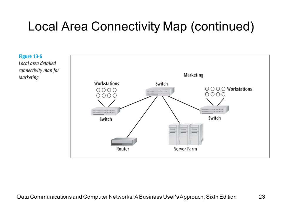 Data Communications and Computer Networks: A Business User s Approach, Sixth Edition23 Local Area Connectivity Map (continued)