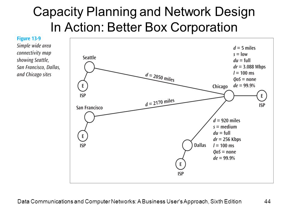 Data Communications and Computer Networks: A Business User s Approach, Sixth Edition44 Capacity Planning and Network Design In Action: Better Box Corporation (continued)