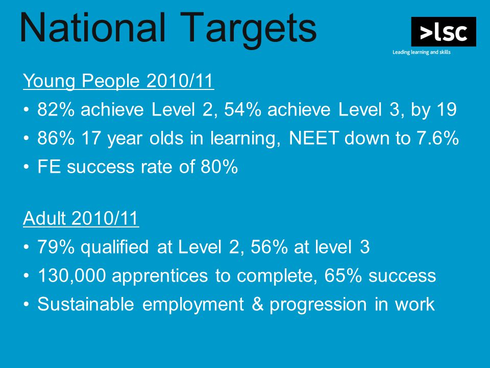 National Targets Young People 2010/11 82% achieve Level 2, 54% achieve Level 3, by 19 86% 17 year olds in learning, NEET down to 7.6% FE success rate of 80% Adult 2010/11 79% qualified at Level 2, 56% at level 3 130,000 apprentices to complete, 65% success Sustainable employment & progression in work