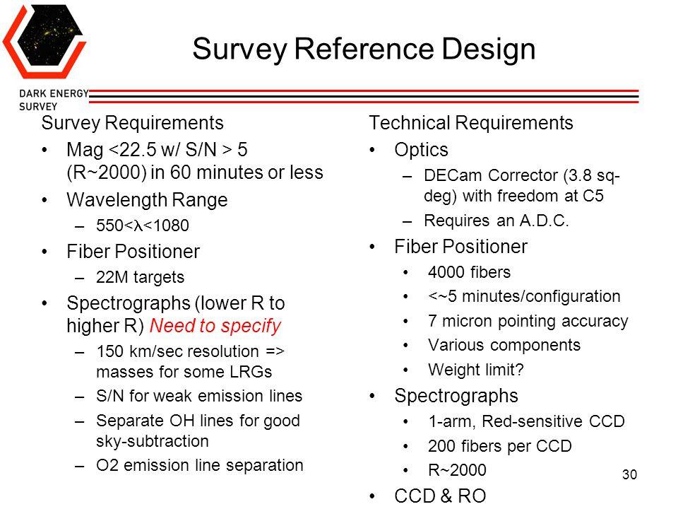 1 DESpec Outline Concept Technical Components –Optics –Fiber