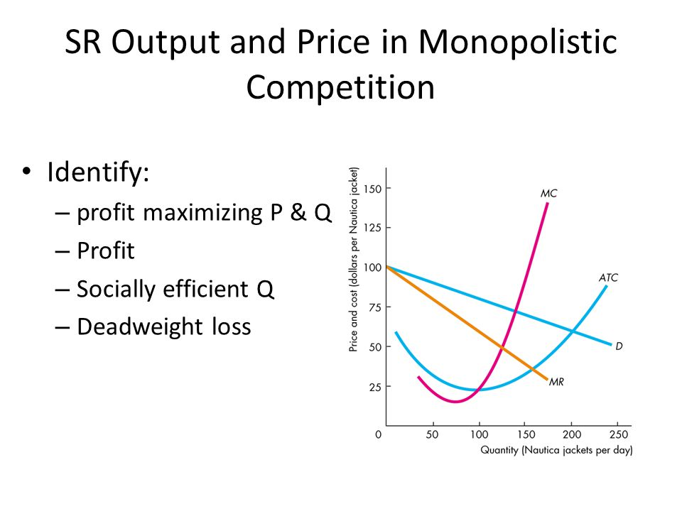 5 SR Output And Price In Monopolistic Competition Identify Profit Maximizing P Q Socially Efficient Deadweight Loss