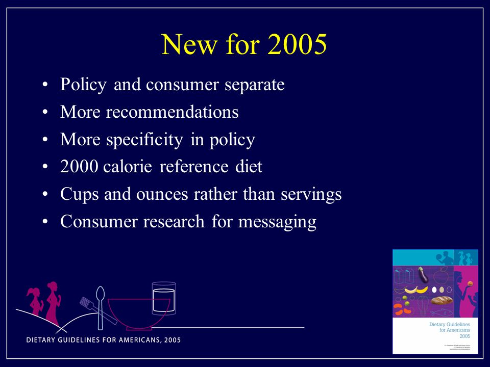 New for 2005 Policy and consumer separate More recommendations More specificity in policy 2000 calorie reference diet Cups and ounces rather than servings Consumer research for messaging