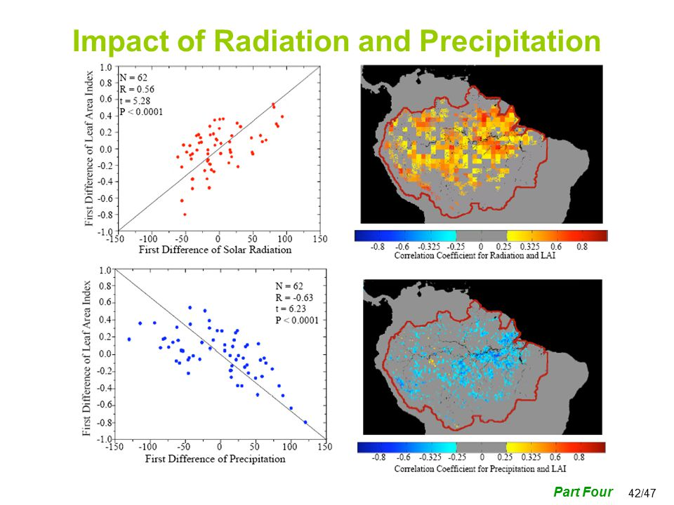 42/47 Impact of Radiation and Precipitation Part Four