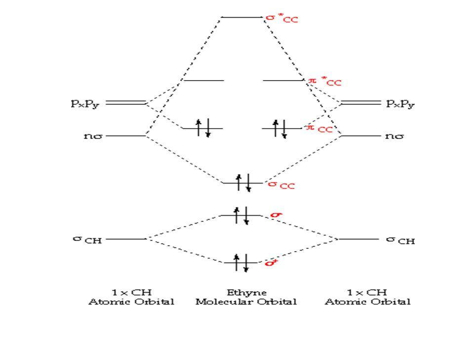 Sp2 Mo Diagram Product Wiring Diagrams