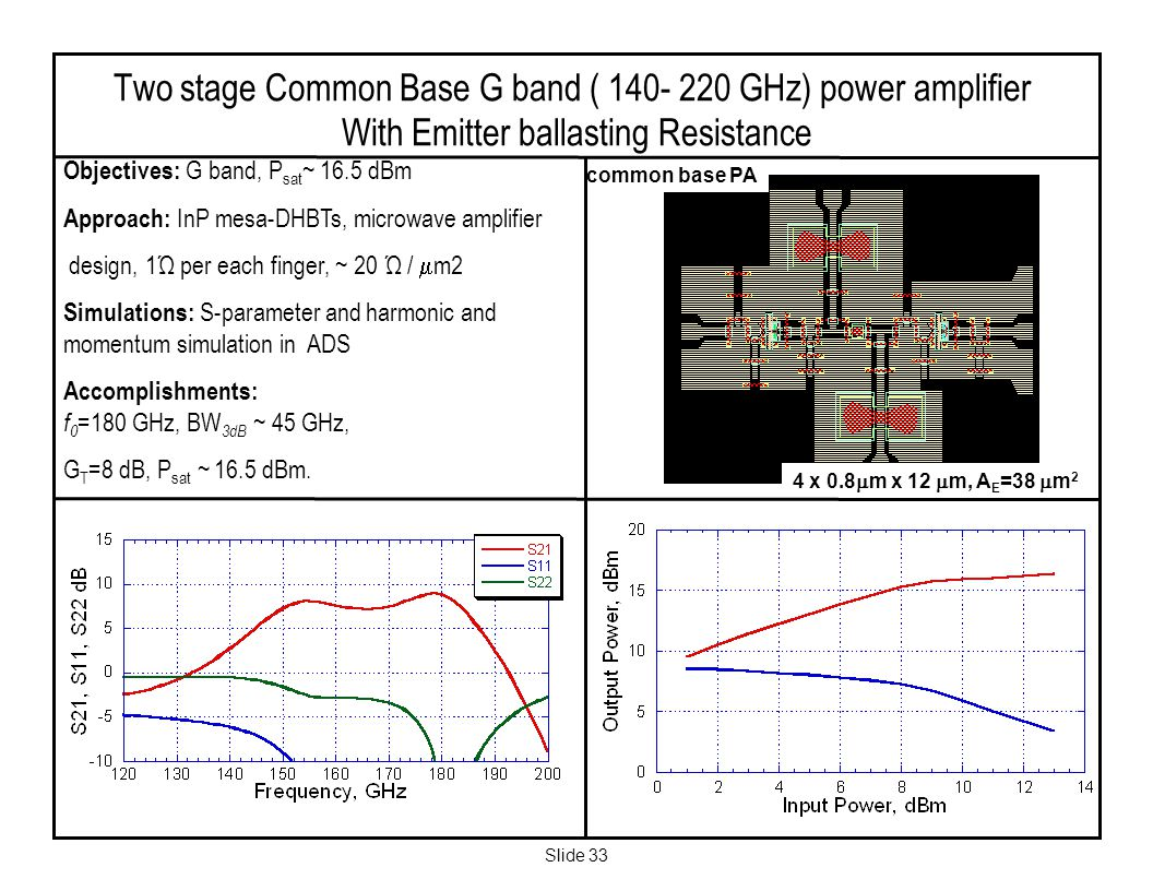 Slide 1 V Paidi Department Of Electrical And Computer Engineering Radio Circuits Blog Hf Push Pull Broad Band Amplifier Circuit 33 Two Stage Common Base G Ghz Power With Emitter Ballasting