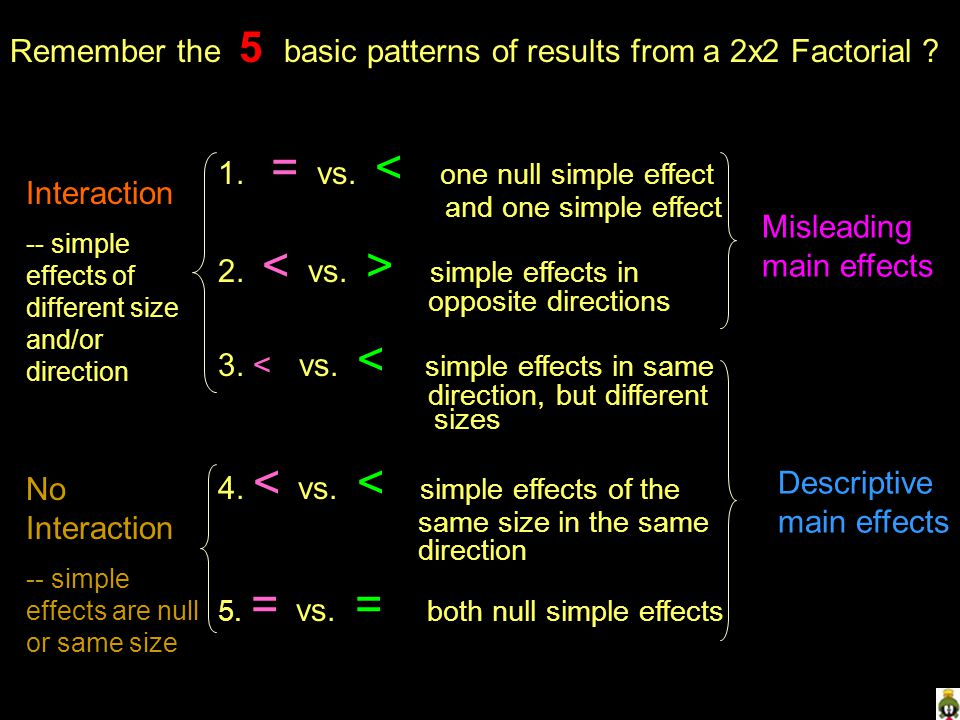 1. = vs. < one null simple effect and one simple effect 2.
