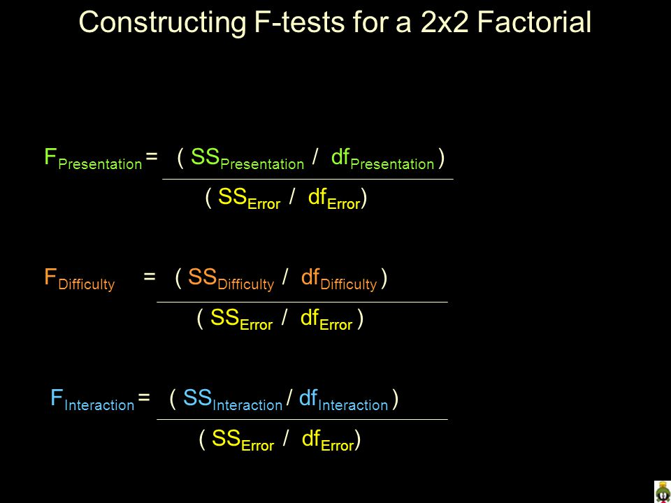 Constructing F-tests for a 2x2 Factorial F Presentation = ( SS Presentation / df Presentation ) ( SS Error / df Error ) F Difficulty = ( SS Difficulty / df Difficulty ) ( SS Error / df Error ) F Interaction = ( SS Interaction / df Interaction ) ( SS Error / df Error )
