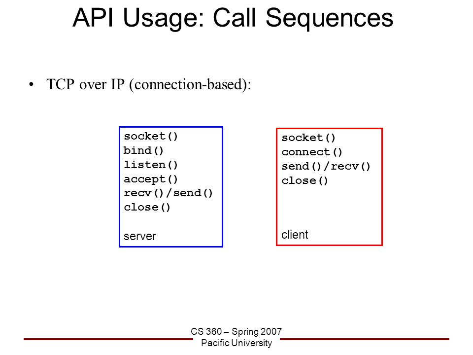 CS 360 – Spring 2007 Pacific University API Usage: Call Sequences TCP over IP (connection-based): socket() bind() listen() accept() recv()/send() close() server socket() connect() send()/recv() close() client