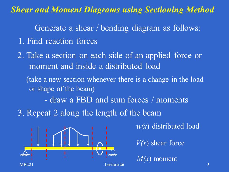 Me221lecture 261 Me 221 Statics Lecture 26 Section Ppt Download