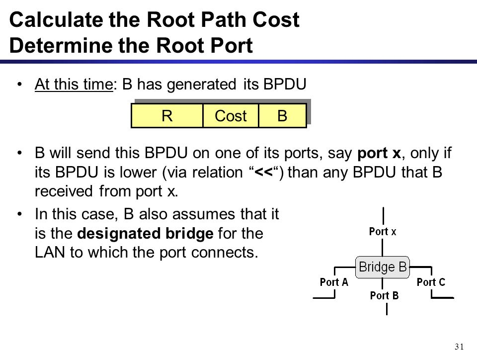 31 At this time: B has generated its BPDU B will send this BPDU on one of its ports, say port x, only if its BPDU is lower (via relation << ) than any BPDU that B received from port x.