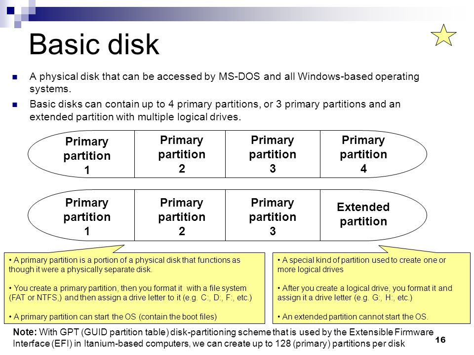 16 Basic disk A physical disk that can be accessed by MS-DOS and all Windows-based operating systems.