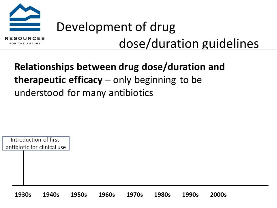 Development of drug dose/duration guidelines 1930s 1940s 1950s 1960s 1970s 1980s 1990s 2000s Relationships between drug dose/duration and therapeutic efficacy – only beginning to be understood for many antibiotics Introduction of first antibiotic for clinical use