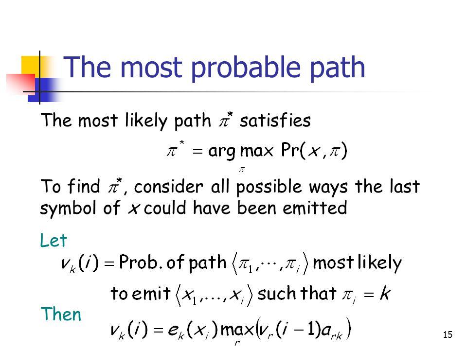 1 Markov Chains 2 Hidden Markov Models 3 Review Markov Chain Can