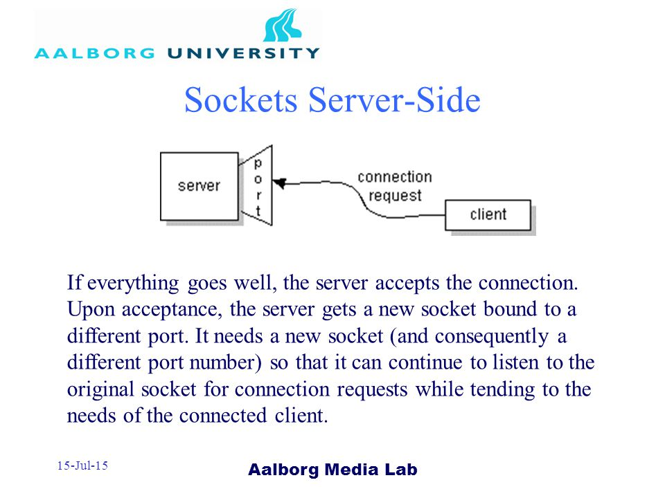Aalborg Media Lab 15-Jul-15 Sockets Server-Side If everything goes well, the server accepts the connection.